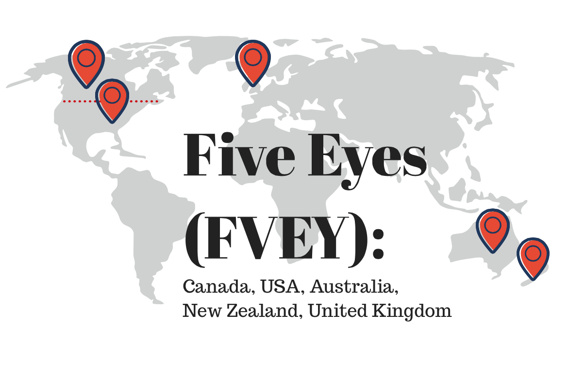 Five Eyes country alliance