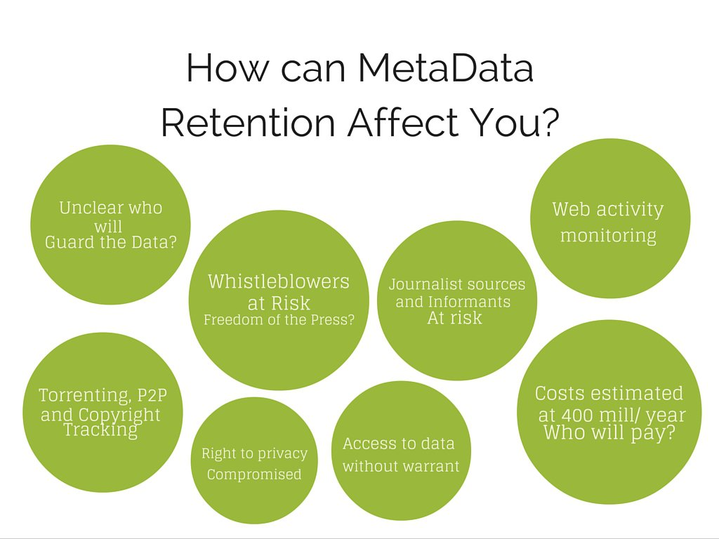 How metadata retention affect you