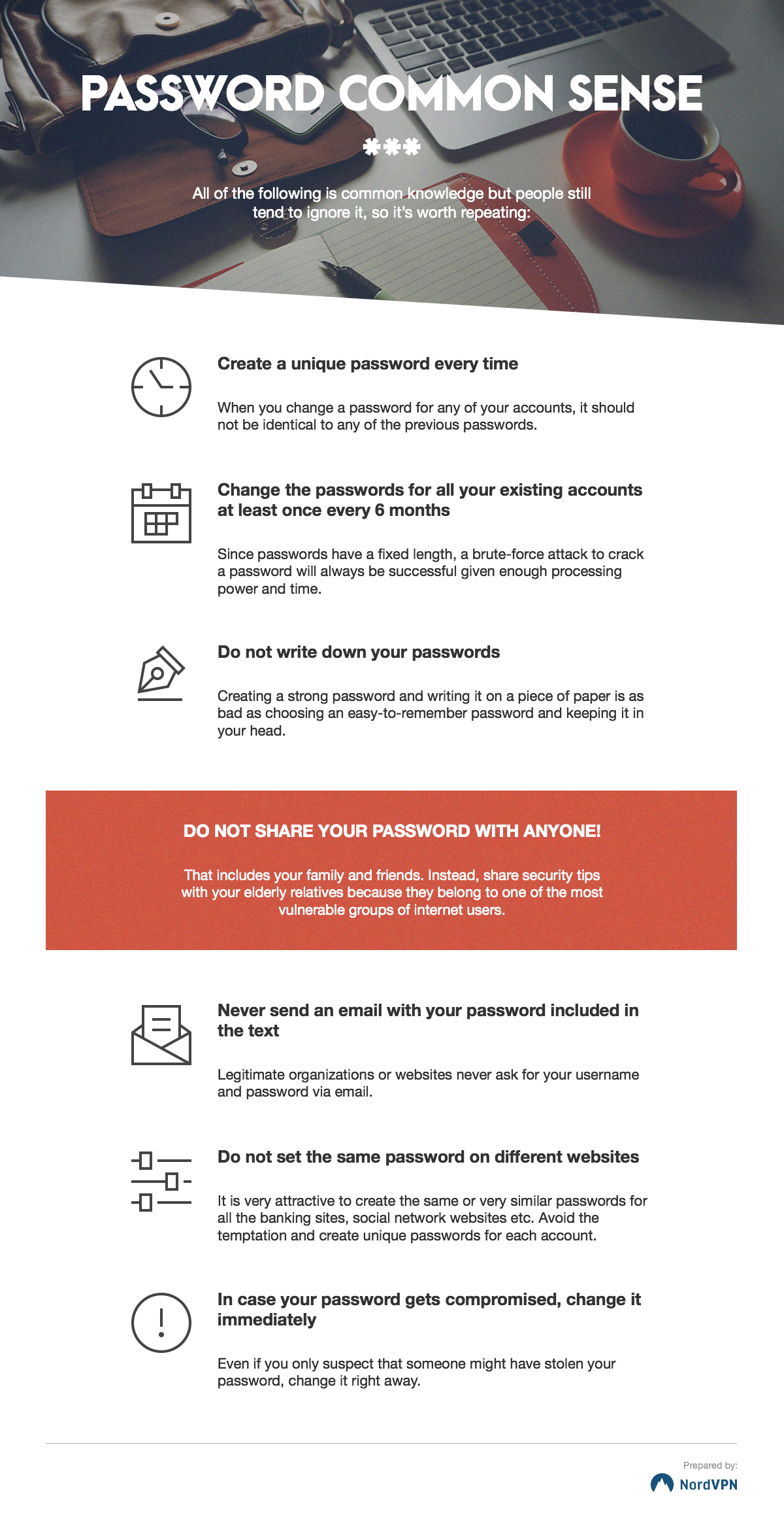 Password Common Sense - Infographic