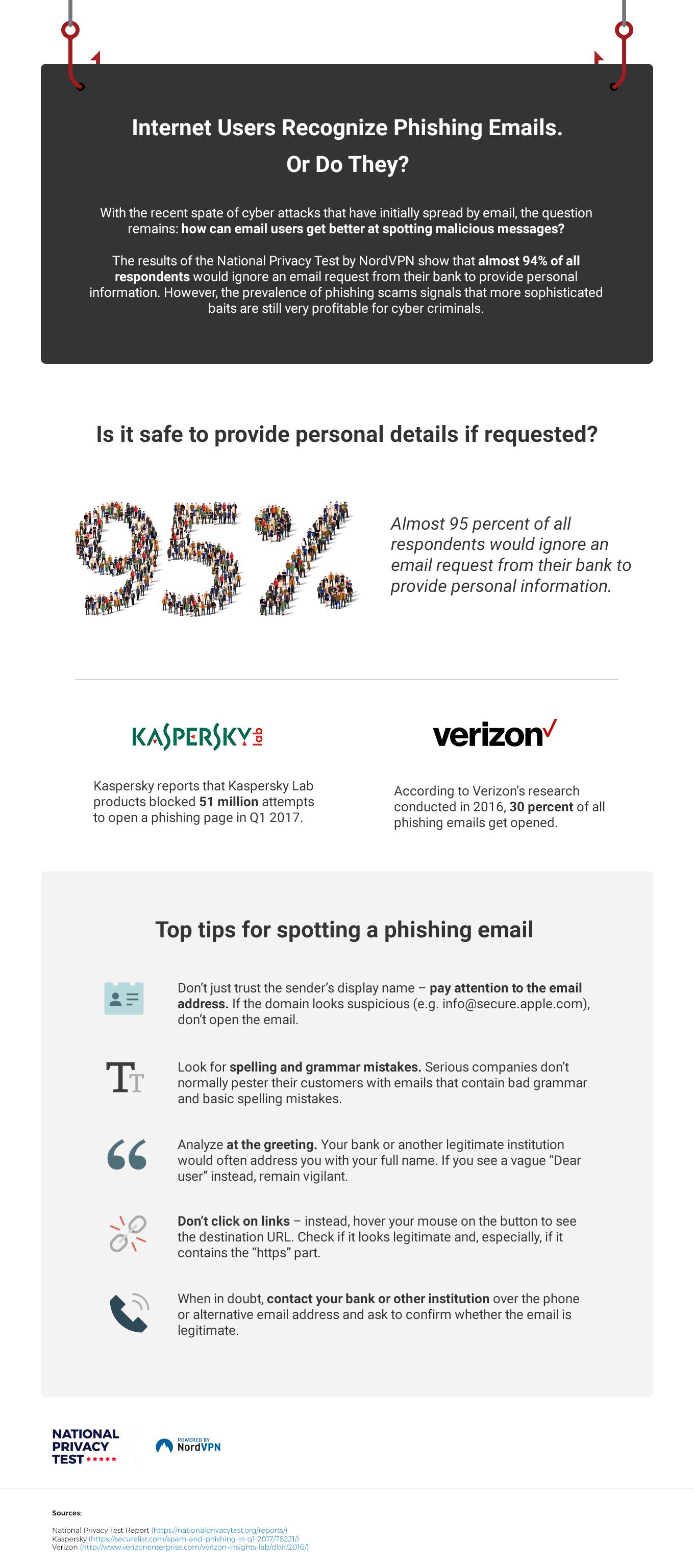 Tips for avoiding phishing emails