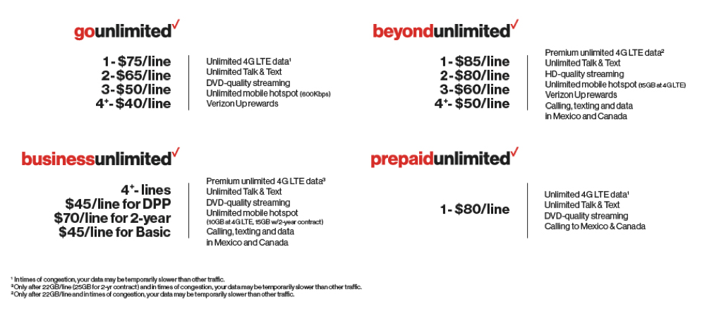 Verizon starts permanently throttling video on unlimited plans