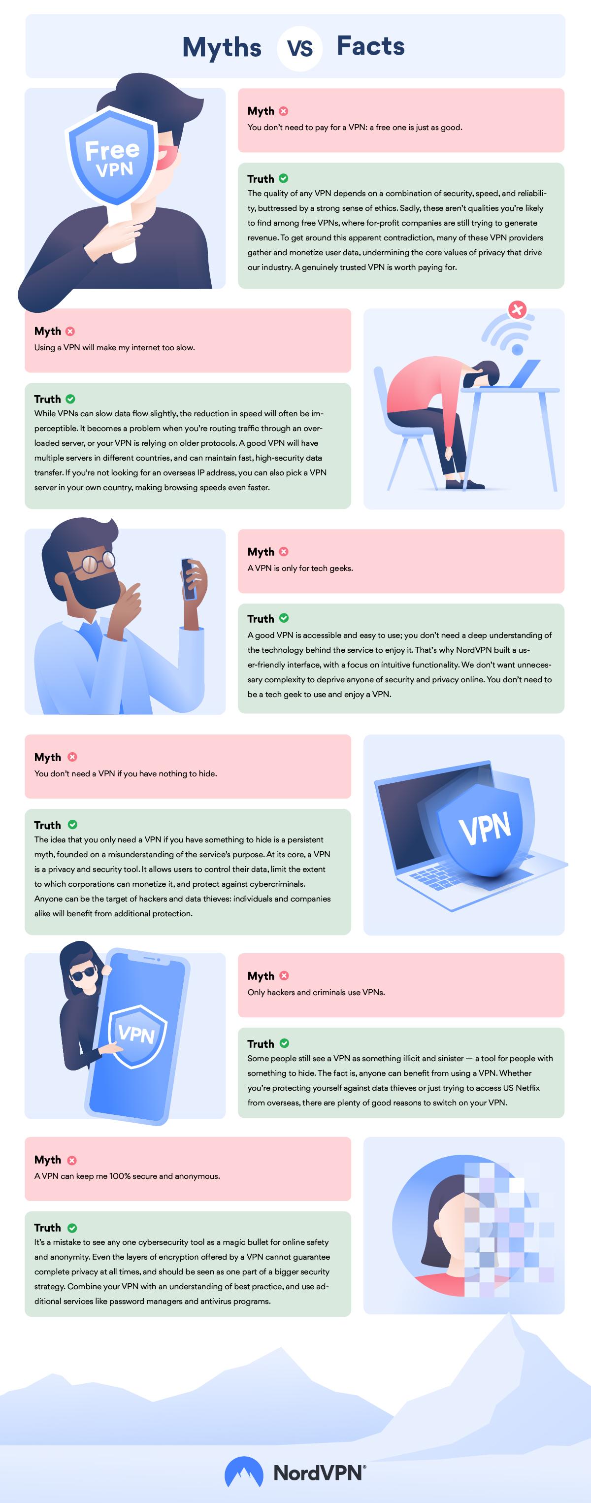 VPN facts vs myths