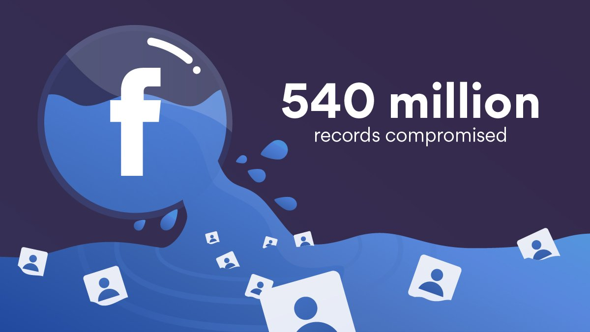 540 million Facebook user data points leaked by third parties