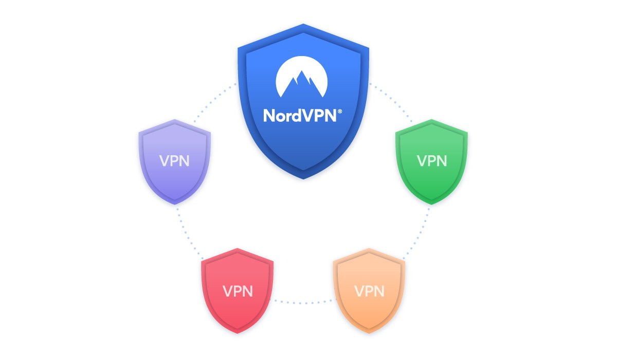 NordVPN helps found the first VPN coalition of its kind