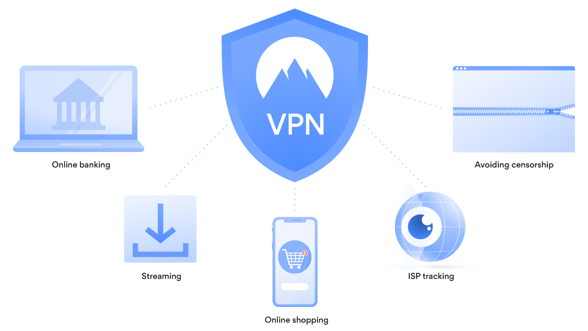 VPN for dummies 2 1 - What Does A Vpn Actually Do