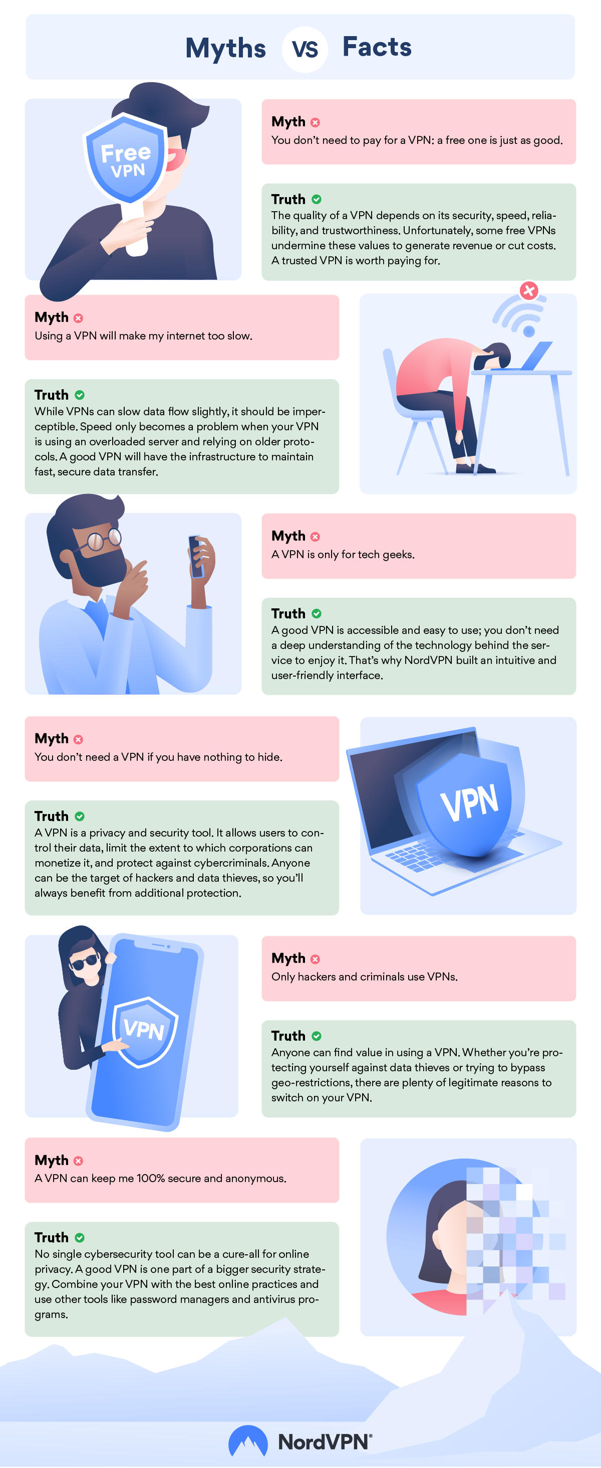VPN facts vs myths